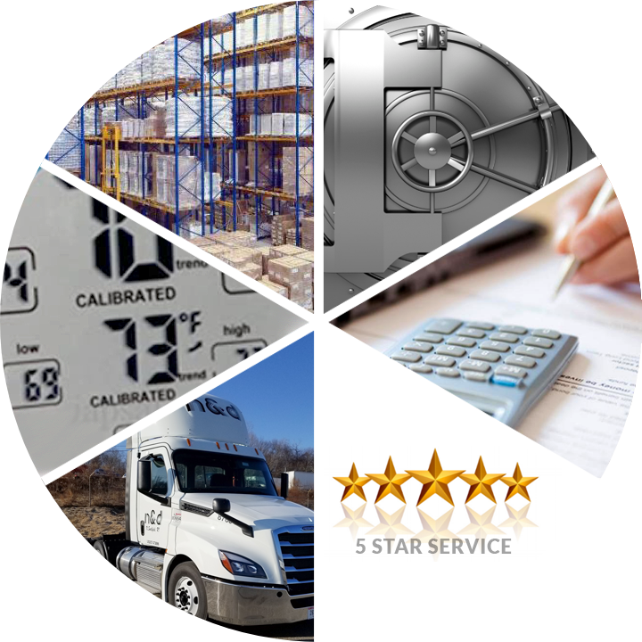 warehousing_services_replacement