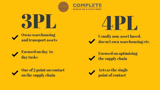 3pl vs 4pl graph explaining what level of logistic distribution service each provides