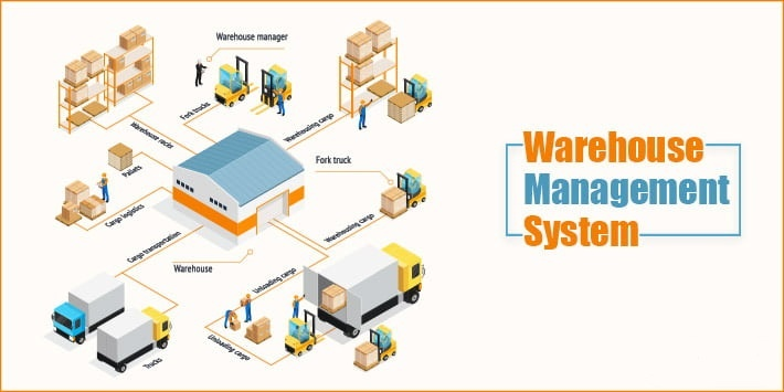 Warehouse Management System and how technology plays a role in improving warehouse efficiency